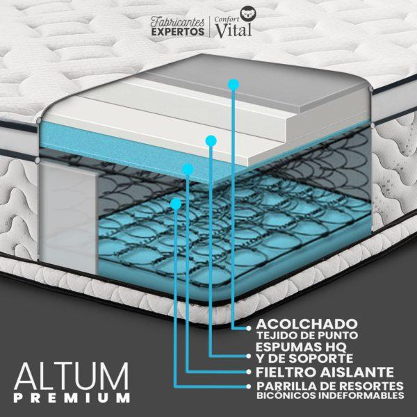 Infografico Altum Premium